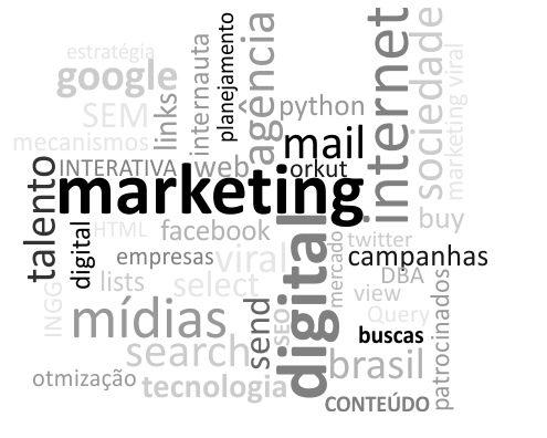 Marketing online para principiantes - Imagem com palavras sobre marketing digital