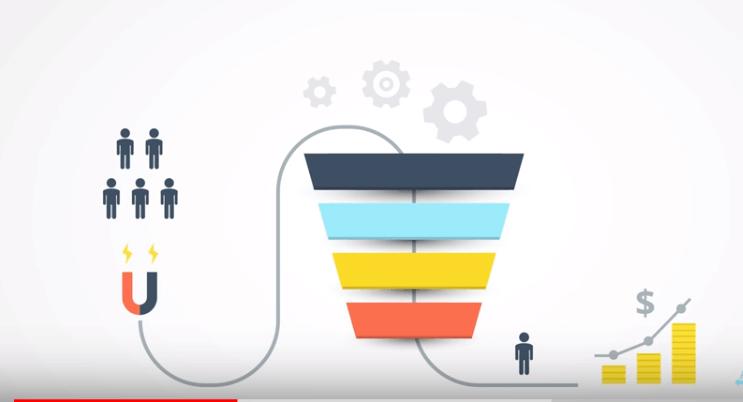 Funil de vendas trabalhando com marketing digital - Imagem de funil de vendas